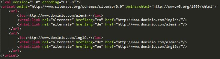 Hreflang XML code