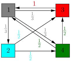 calcular page rank