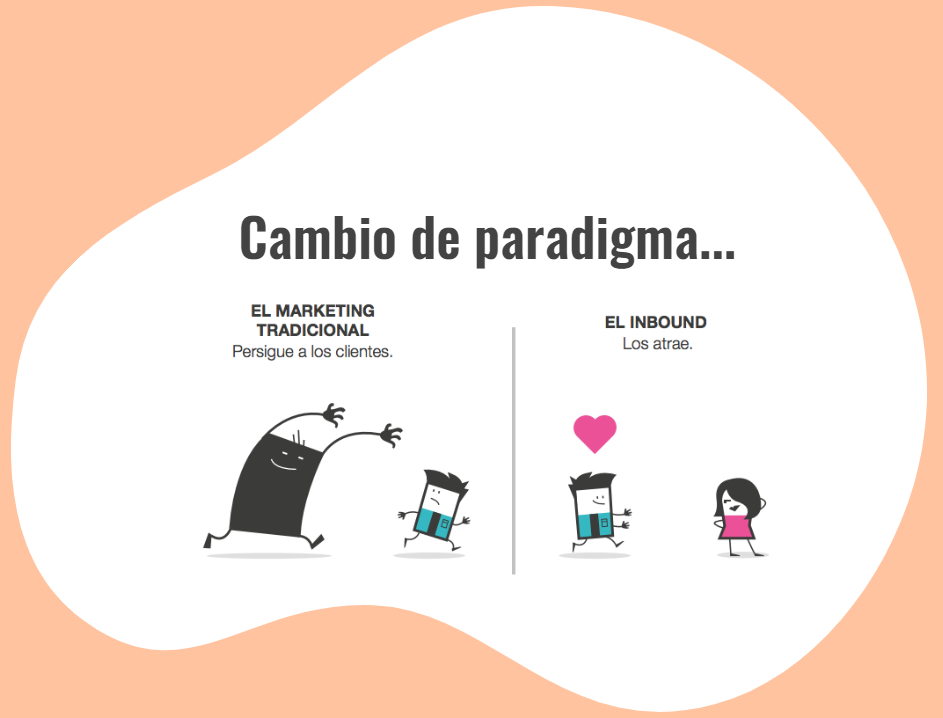Paradigma Inbound Marketing
