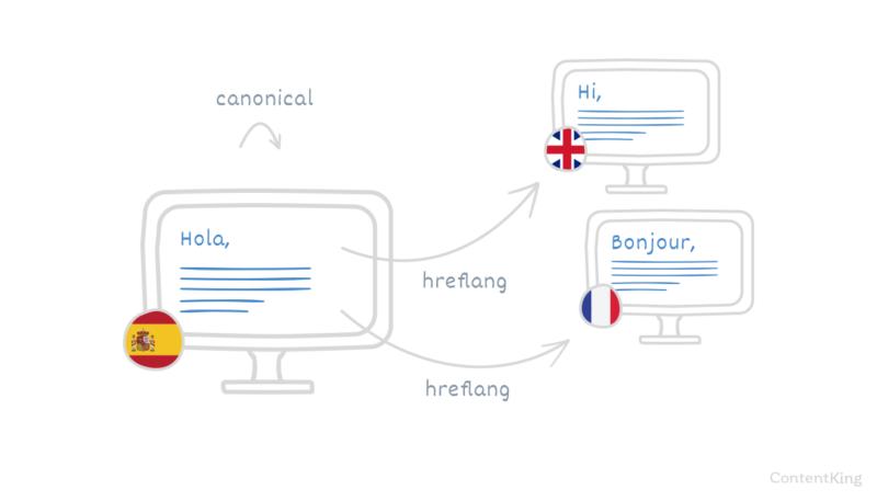 Errores en ecommerce configuración etiqueta hreflang